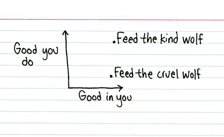 Jessica Hagy- The One You Feed