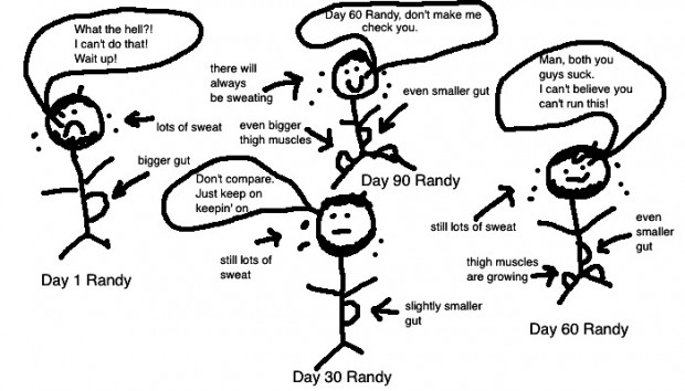 Randy's 30 Day Challenge